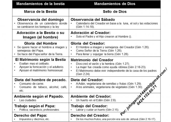 sabado sello crerador sab 5.9.15
