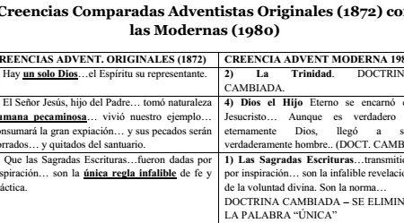 Creencias Originales Adventistas de 1874 comparadas con las de 1980